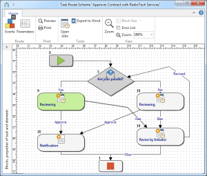 Business Process Management screen
